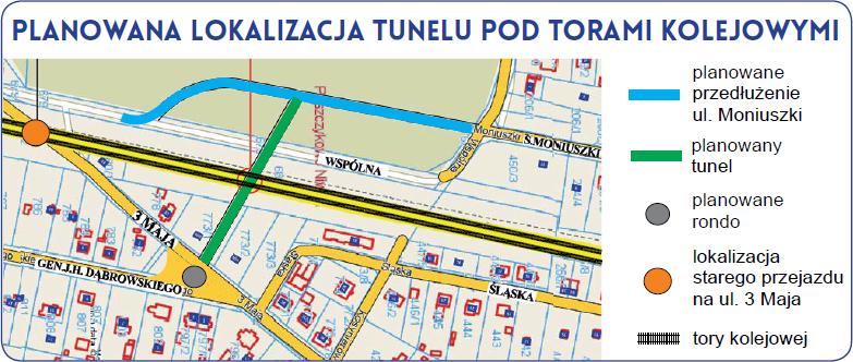 lokalizacja tunelu pod torami