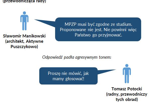 posiedzenie komisji ws marketu na Moniuszki 24102016 awatar