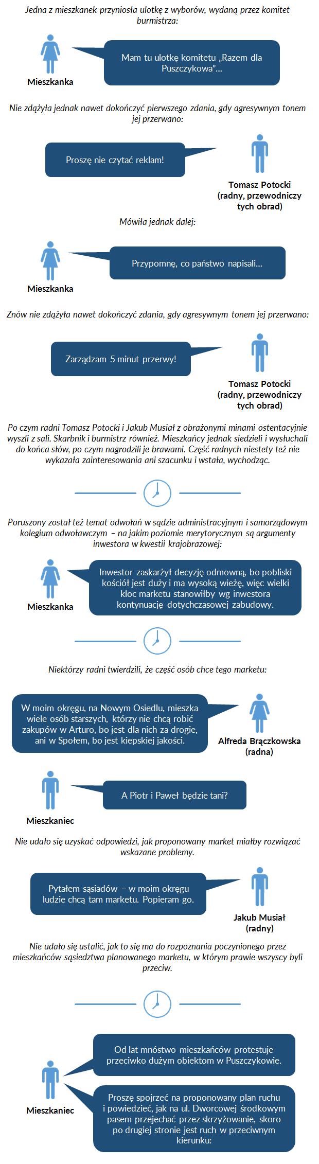 posiedzenie komisji ws marketu na Moniuszki 24102016 cz2
