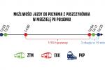 rozkład Puszczykówko-Poznań 28.02.16